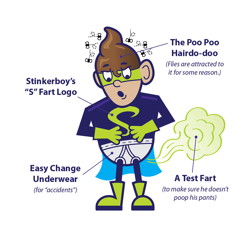 Stinkerboy features